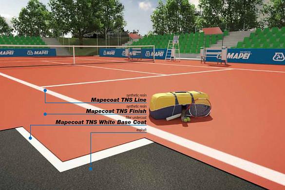 Akrila sveķu pārklājuma sistēma sporta laukumu grīdas klājumu izveidei iekštelpās un ārpus tām.