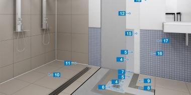 Sistēma flīžu klājuma izveidei publiskās dušas telpās