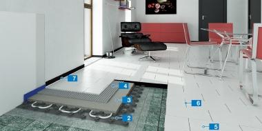 Silto grīdu izveides sistēma ar flīžu klājumu uz ešas flīžu grīdas