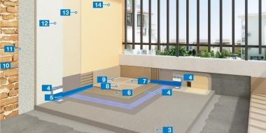 Balkonu hidroizolācijas un flīzēšanas , kā arī mūra sienu apdares sistēma