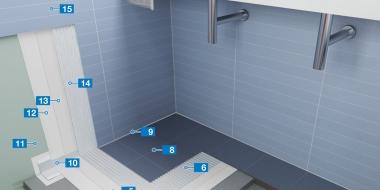 Hidroizolācijas sistēma mitrām telpām ar tehnisko apstiprinājumu