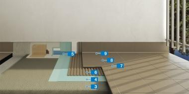 Balkonu un terašu hidroizolācijas un flīžu klājuma izveide