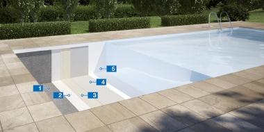 Purtop 1000 Pool: Poliurea bāzes sistēma peldbaseiniem