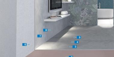 Ultratop Loft - dekoratīvs cementa bāzes pārklājums sienām un grīdai - jaunām dzīvojamām ēkām