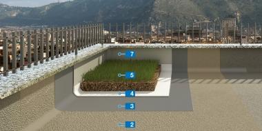 Zaļo jumtu hidroizolācijas sistēma ar poliuretāna membrānu