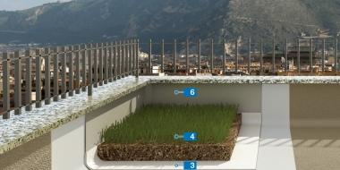 Zaļo jumtu hidroizolācijas sistēma ar membrānas audumu
